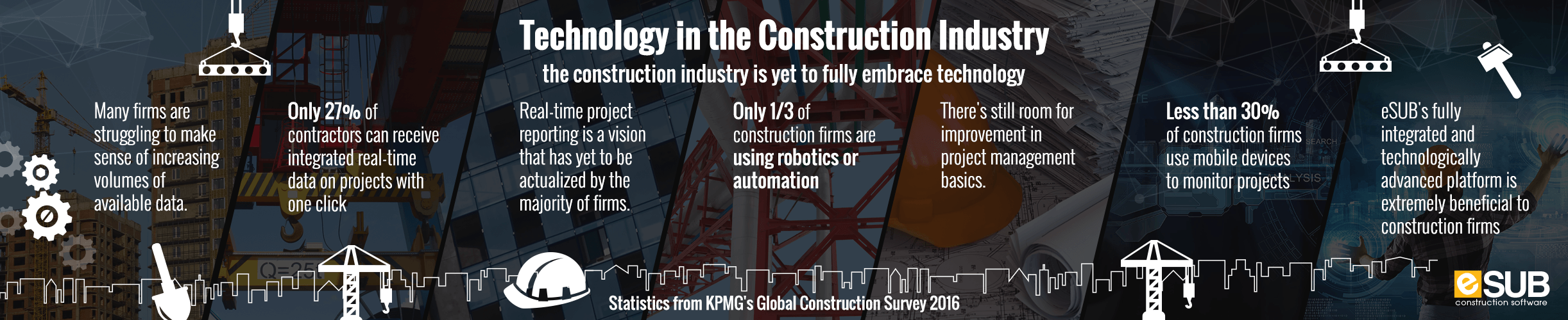 Technology in the Construction Industry eSUB Infographic